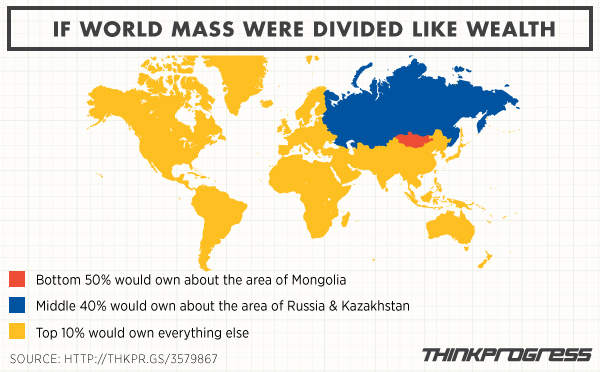 The One Percent Has Half Of The Worlds Wealth United Steelworkers - Bottom half of us map