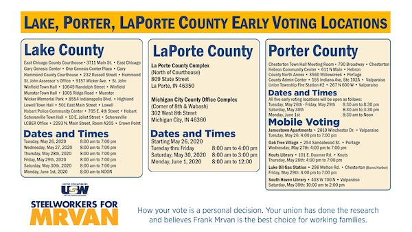 IN Early Voting